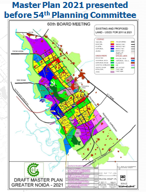 Master Plan 2021 presented before 54th Planning Committee